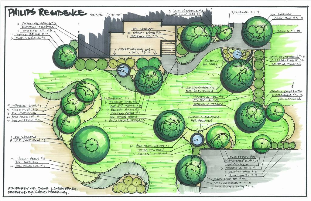 Landscape design for Landscape garden design plans